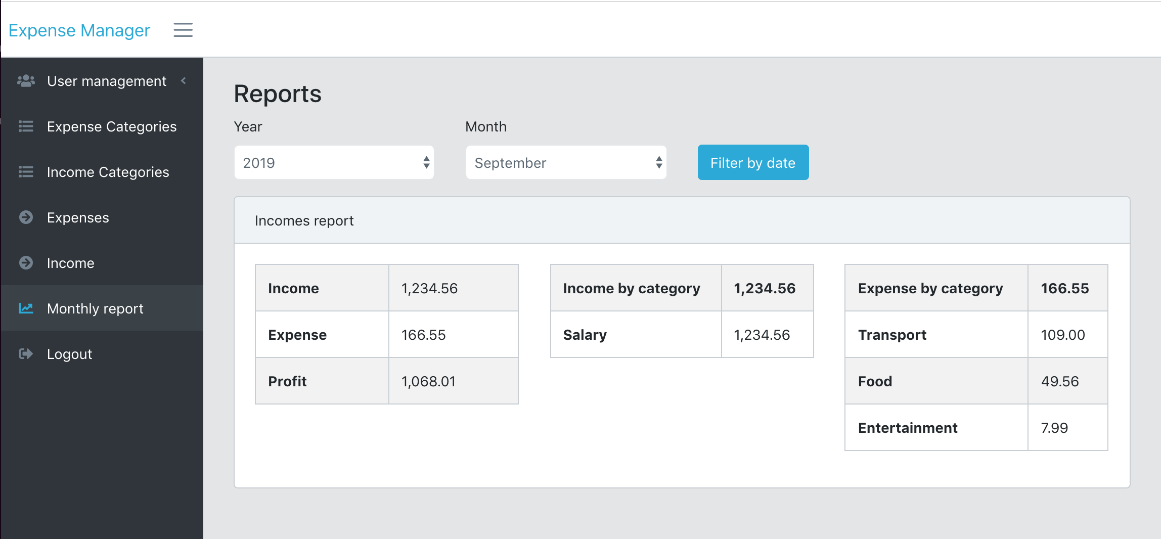Laravel expenses manager report