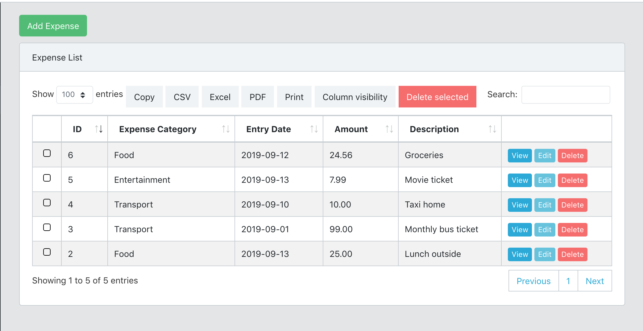Laravel expenses manager table